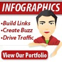 The DIY Guide To Infographics [INFOGRAPHIC] | Learning with Infographs | Scoop.it