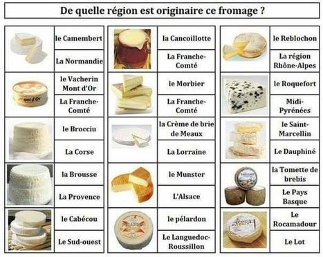 Fromages   Education   Scoop.it