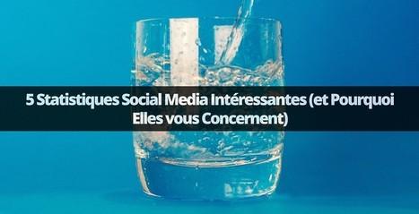 5 Statistiques Social Media Intéressantes (et Pourquoi Elles vous Concernent) | Social Media Curation par Mon-Habitat-Web.com | Scoop.it
