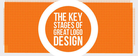 How To Create An Effective And Great Logo For Your Site | MediaLabz-Wordpress Website Design in Calgary | Scoop.it