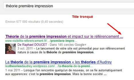 Rapport d'optimisation On-site avec Screaming frog SEO et excel | L'économie & l'entreprise | Scoop.it