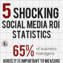 5 Shocking Social Media ROI Statistics | Visual.ly | Social Media for Charities | Scoop.it