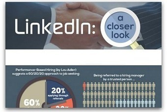 Infographic: LinkedIn statistics brands should know | Public Relations & Social Media Insight | Scoop.it
