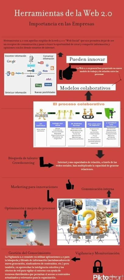 EMPRESABB.png - GoogleDrive   La Web 2.0 en las Empresas   Scoop.it