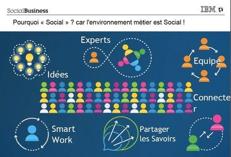Le partage : élément vital pour une entreprise aujourd'hui ? | Locita.com | Co-construire | Scoop.it