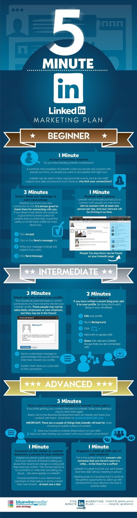 5 Minute LinkedIn Marketing Plan {Infographic} | Better know and better use Social Media today (facebook, twitter...) | Scoop.it