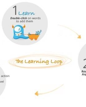 GoConqr, la nueva plataforma educativa para crear recursos | Educación y TIC | Scoop.it