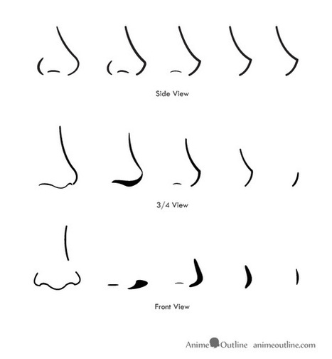 How to draw cartoon nose step by step images amp pictures becuo