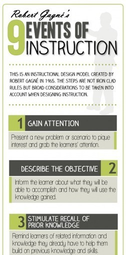 9 Events of Instruction Infographic | Instructional Design | Scoop.it