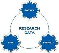 Data Research Homework Help   Statistics Assignment Help With statisticshelpdesk.com   Scoop.it