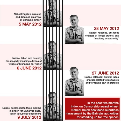 Bahraini activist Nabeel Rajab jailed for tweets | UNCUT #Rajab #Khalifa #Bahrain | Human Rights and the Will to be free | Scoop.it