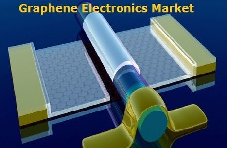 Graphene Electronics Market - Global Industry Analysis, Size, Share, Growth, Trends, and Forecast, 2013 - 2019 | Graphene and 2Dimensional materials | Scoop.it