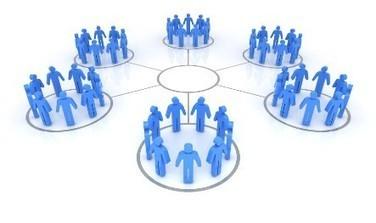 3 éléments dont votre entreprise a besoin pour devenir sociale | Community management | Scoop.it