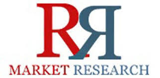 Germany Orthopedic Bone Cement and Casting Materials Industry Key players 3M Health Care Ltd, DePuy Companies, Zimmer Holdings, Inc, Stryker Corporation Etc | Market Research Reports | Scoop.it