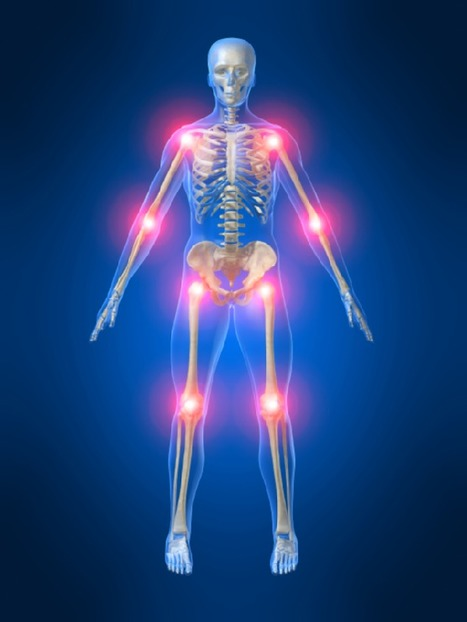 Orthopedic Plano   OrthoTexas   Scoop.it