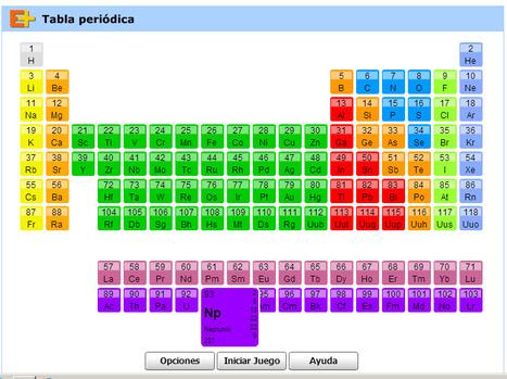 Tabla peri dica elementos tabla peri dica elementos tabla peri dica periodica en blanco para rellenar online tabla peri dica elementos currrently viewing tabla peri dica elementos urtaz Choice Image