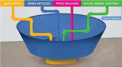 Measuring Your Content Marketing | Social Media Today | Public Relations & Social Media Insight | Scoop.it