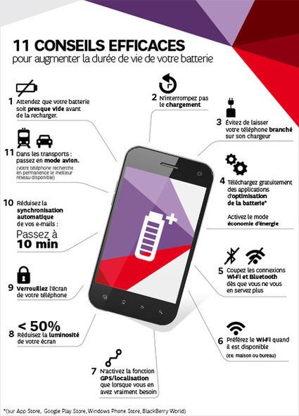 Autonomie des smartphones : 11 astuces pour l'améliorer | Community Management: Inbound Marketing | Scoop.it