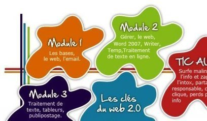 5 modules de formation en ligne complets informatique et Internet ... | formations 2.0 | Scoop.it