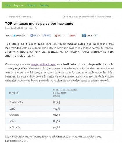 Transparencia de cuentas públicas | Administración Electrónica y Gobierno Abierto | Scoop.it