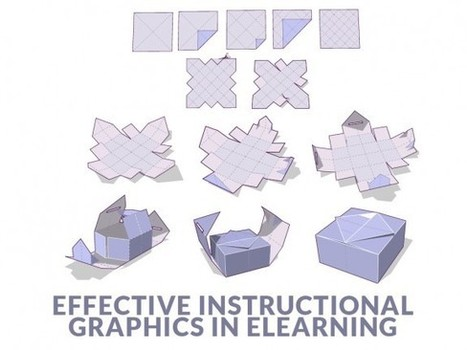 Effective Instructional Graphics in eLearning | Learning & Mind & Brain | Scoop.it