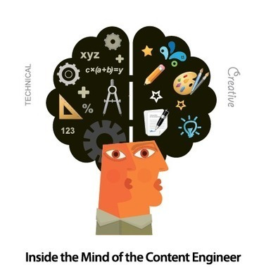 "A New Breed? 7 Roles of the Content Marketing ""Engineer"" 