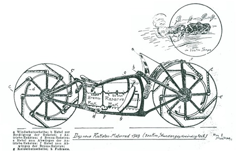 Behold, A Rocket-Powered Motorcycle From The Early 20th Century | Strange days indeed... | Scoop.it