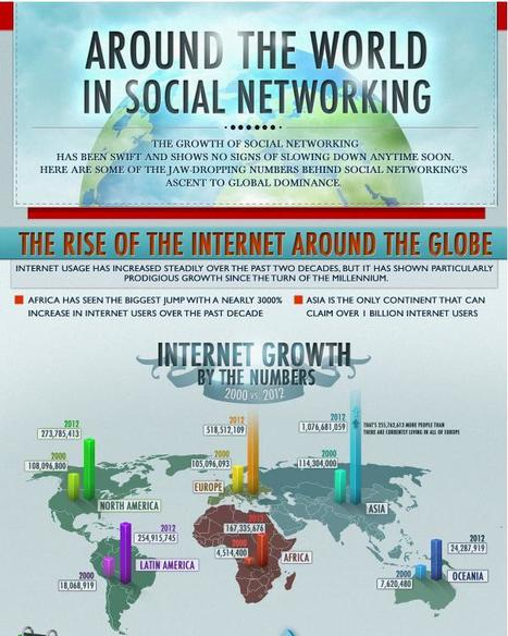 The growth of social networking [INFOGRAPHIC] - AllTwitter #socialmedia | The Information Professional | Scoop.it