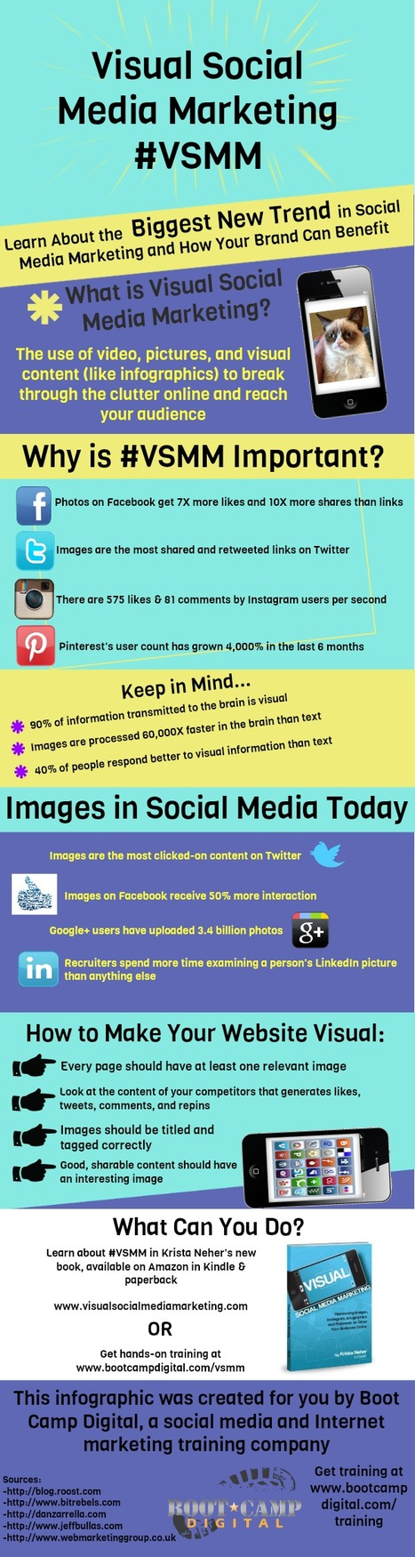 What Is Visual Social Media Marketing (And How Does It Raise Engagement)? [INFOGRAPHIC] | Integrated Communications themes milestone 1 2013 AUT | Scoop.it