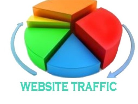 Buy Alexa Traffic For Your Website At Affordable Price | Buy Website Traffic | Scoop.it