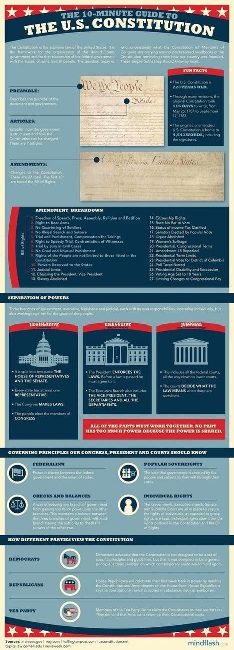 Awakenings: The U.S. Constitution | Gov Austin | Scoop.it