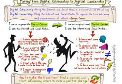 Moving Students From Digital Citizenship To Digital Leadership | K-12 School Libraries | Scoop.it