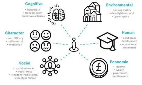 » Poverty and decision-making: How behavioural science can improve opportunity in the UK | The Behavioural Insights Team | Bounded Rationality and Beyond | Scoop.it