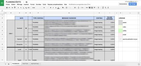 Créer une stratégie de contenus en 6 étapes | Webmarketing tools | Scoop.it