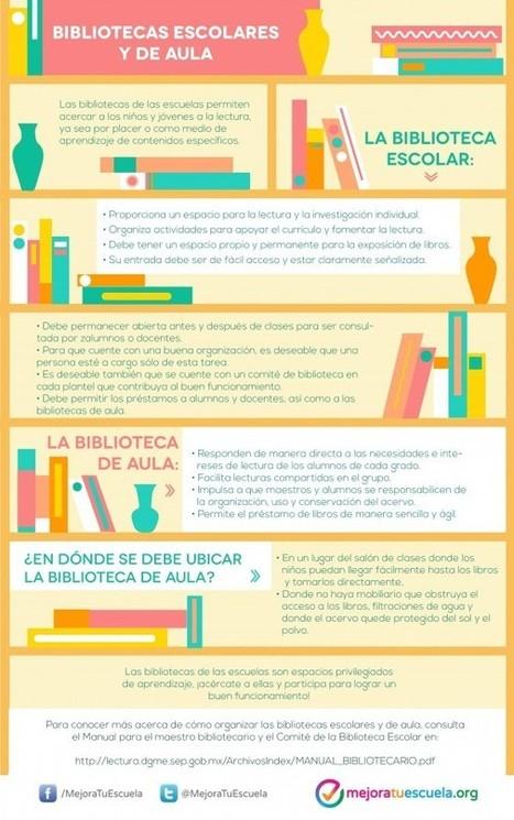¿Cómo funcionan las bibliotecas escolares? | Las Tics y las ciencias de la informacion | Scoop.it