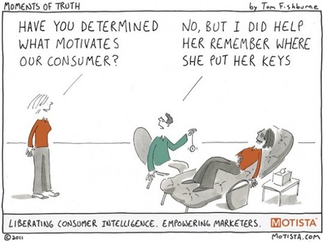 Funny Cartoon about Consumer Motivation | Neuromarketing | Bounded Rationality and Beyond | Scoop.it