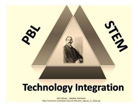 Connecting STEM, PBL, and Tech integration… What would Dewey think? | EDUCATION | Scoop.it