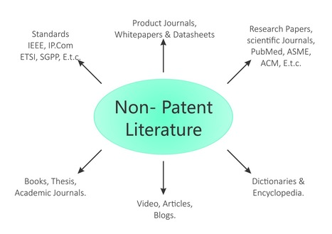Prior Art Search Service   Patent Searching Tools & Reports   Patent Search By professionals   Scoop.it