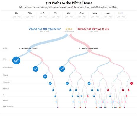 Les 512 façons de gagner la Maison Blanche   Journalisme graphique   Scoop.it