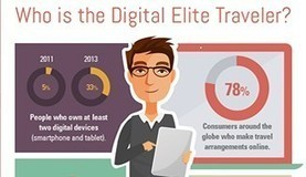 The Digital Elite: Keeping Up With the Latest Class of Travelers | Hospitality and technology | Scoop.it