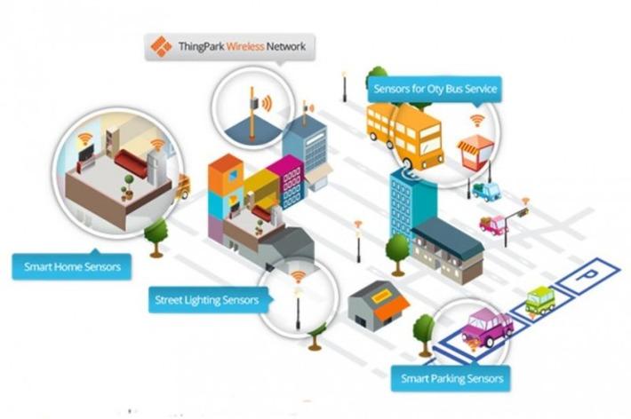[Infographie] Le marché des objets connectés en Europe : situation et évolution | Internet du Futur | Scoop.it