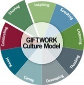 A Framework for Examining Workplace Culture   co   Scoop.it