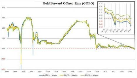 """Gold Collateral Situation: """"It's Very Complicated"""" 