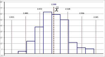 Matemáticas con Tecnología (TICs): Grouped data, mean and standard deviation. | PROMVIENDO EL USO DE LAS TICS | Scoop.it