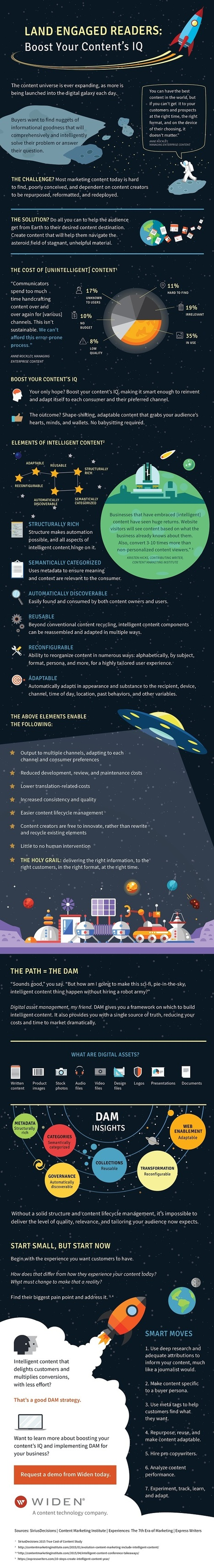 How to Boost Your Content's IQ [Infographic] - Profs | Ing_Building | Scoop.it