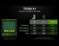 Nvidia Tegra K1, SoC disponibile sia a 32 che a 64 bit | Passione Tecnologia | Scoop.it