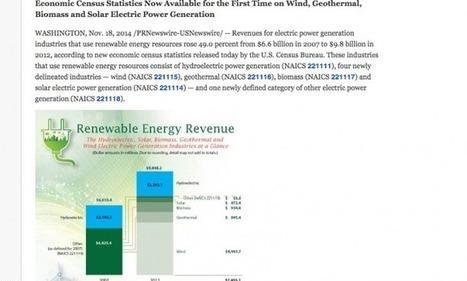 Geothermal represents $1 billion in electricity revenues   Geothermal Energy   Scoop.it