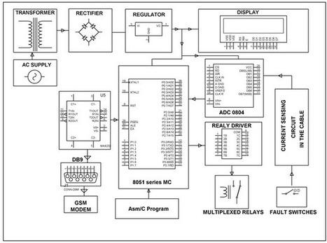 Arduino Wireless Sensor