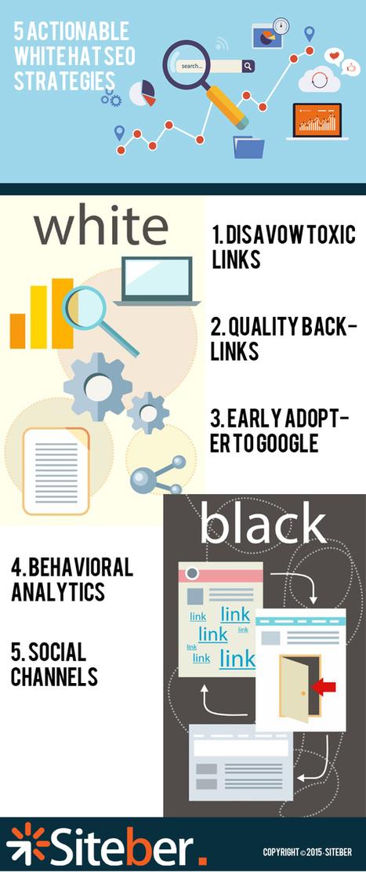 5 Actionable White Hat SEO Strategies | Siteber | WordPress | Scoop.it