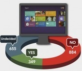 Microsoft is pushing users and vendors to Macs and Linux | WEBOLUTION! | Scoop.it